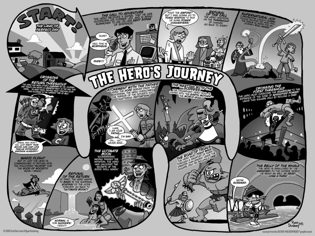 The_Hero__s_Journey_by_Dunlavey-BW