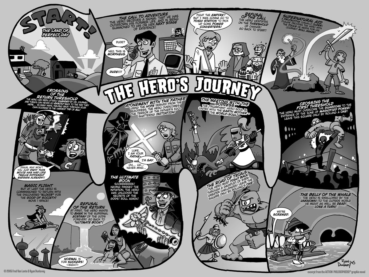 Write your own heros journey